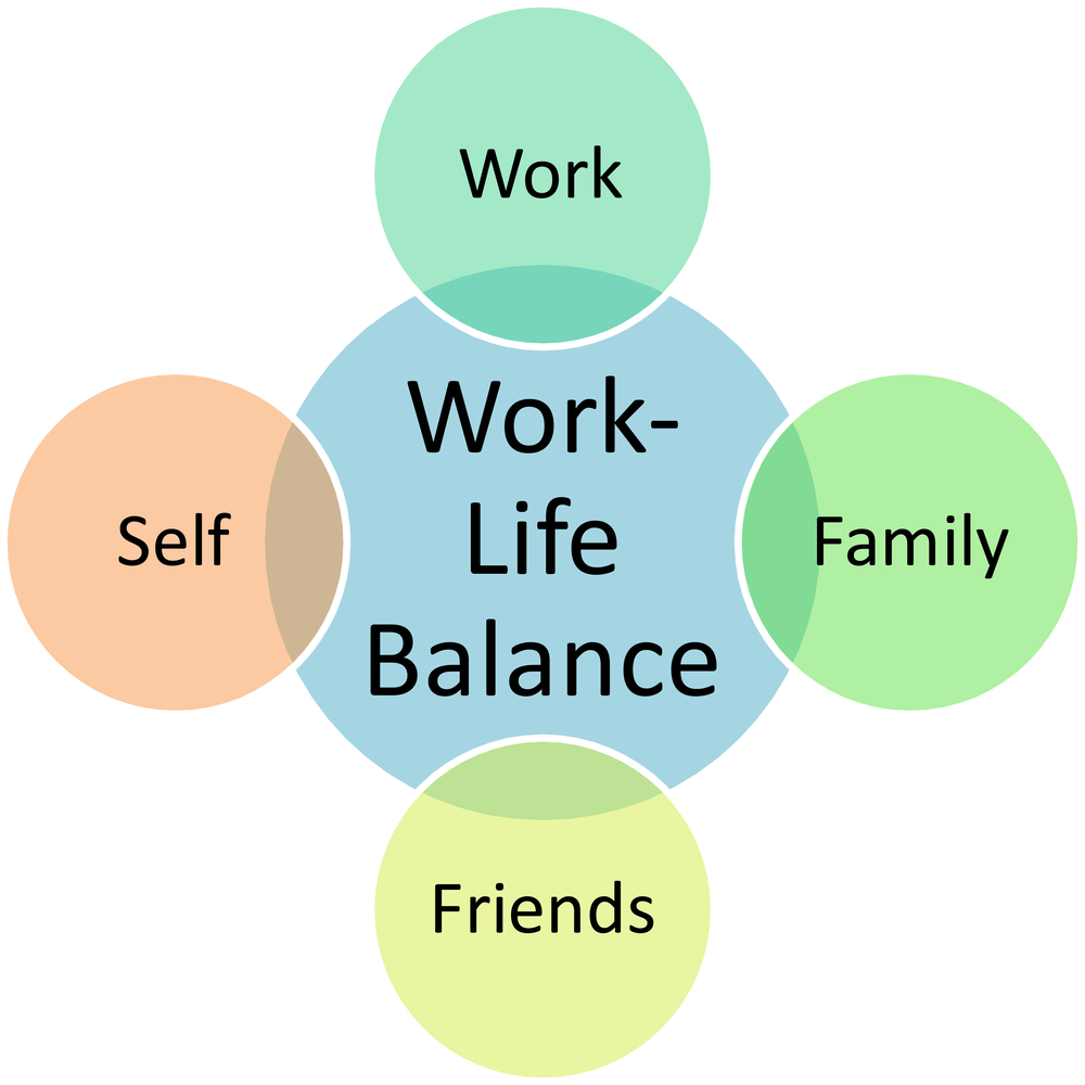 Balance work life and home life.