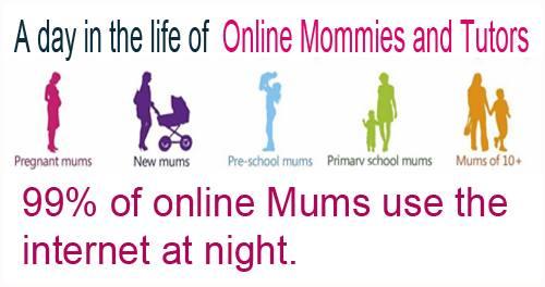 Online tutor lifestyle