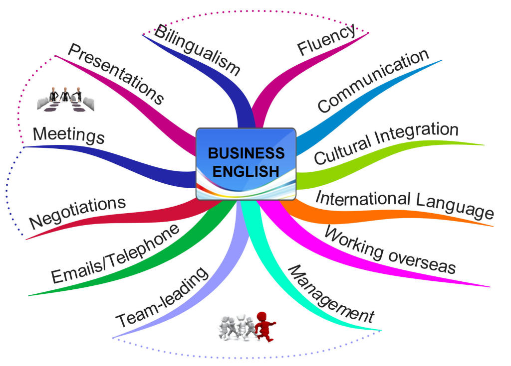 Business-English-Main