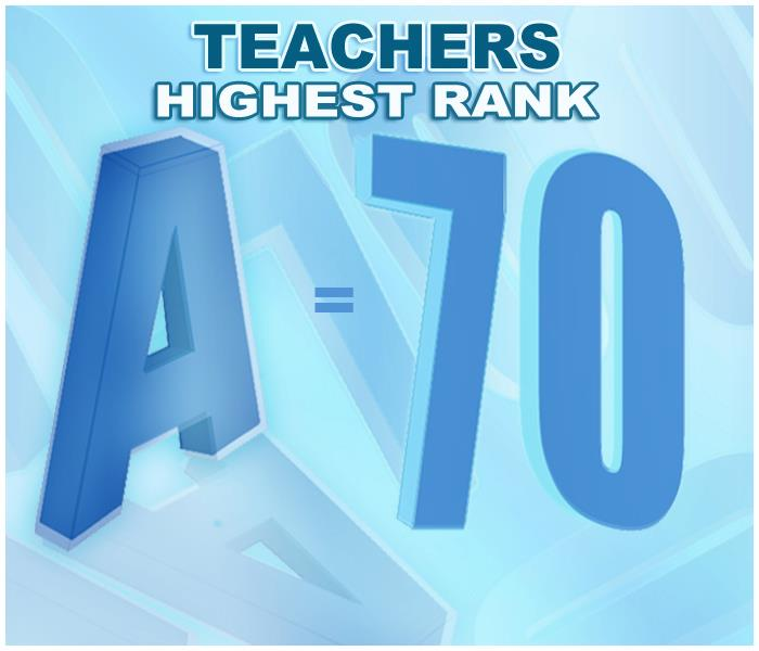 Teachers highest rank