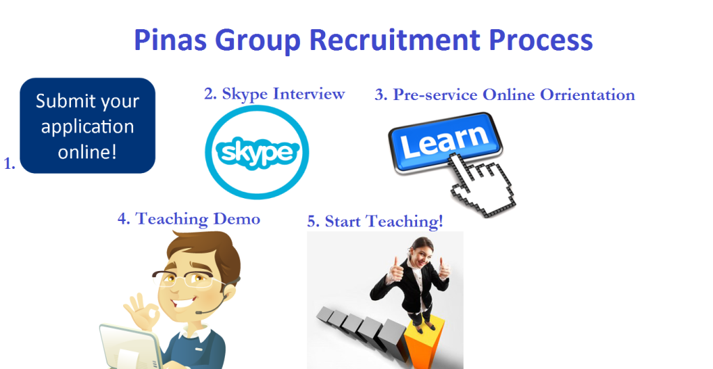 Pinas Group Recruitment Process