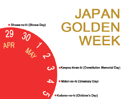 It is GOLDEN WEEK! in JAPAN!