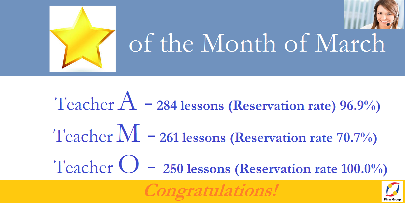 Stars of the Month of March