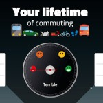 How much time and money will YOU spend commuting in your lifetime?
