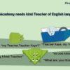 Pinas Academy needs Teachers of English language