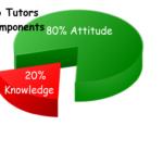 Tutors Success Components